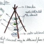 diy water filter