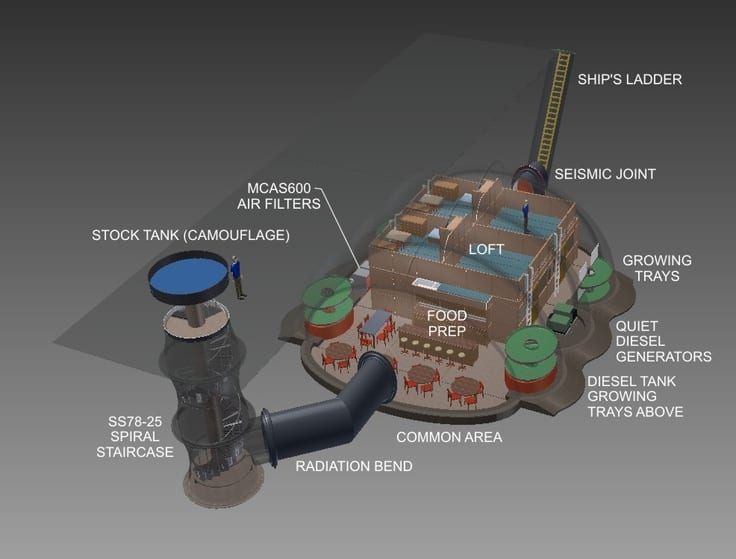 Long Term Survival Shelter Floor Plans : Hidden underground shelters that will survive doomsday