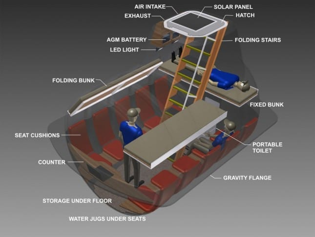 radius survival shelter