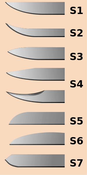knife blade shapes