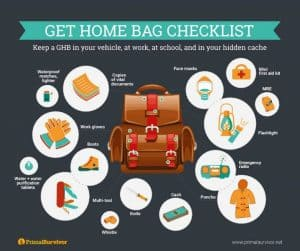 Emergency Preparedness Get Home Bag Checklist