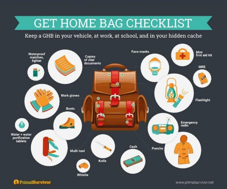 Emergency Preparedness Get Home Bag Checklist