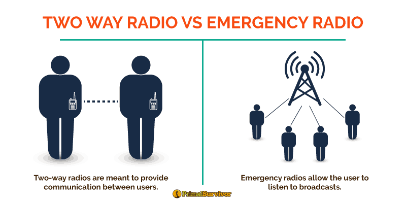 two way radio vs broadcast radio differences