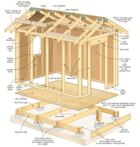 16,000 Woodworking Plans Including Chicken Coop Plans