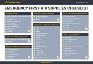 Emergency first aid checklist