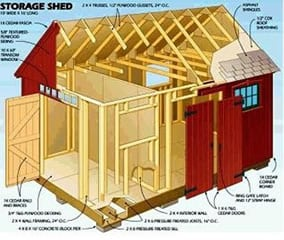 Want To Build Your Own Off Grid Cabin Or Shed? Download 12,000 Cabin And  Shed Plans With Step By Step Instructions. Download Now By Clicking Here Amazing Design