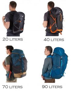 backpack capacity reference