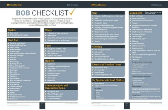 Free Bug Out Bag Checklist