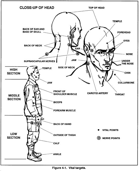 tactical pen pressure points