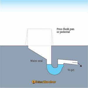 pour flush latrine seal